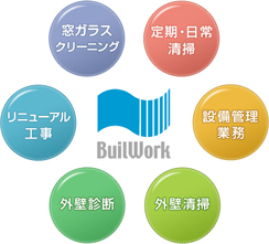 BuilWork